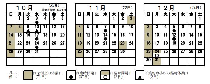 2018年10月~12月 豊洲市場カレンダー